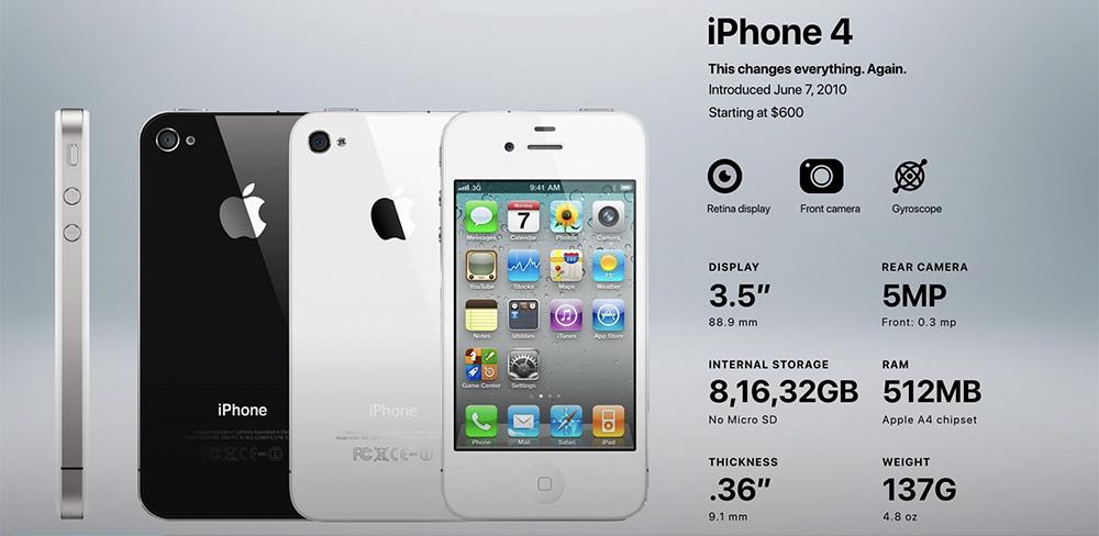 сравнение айфон 4