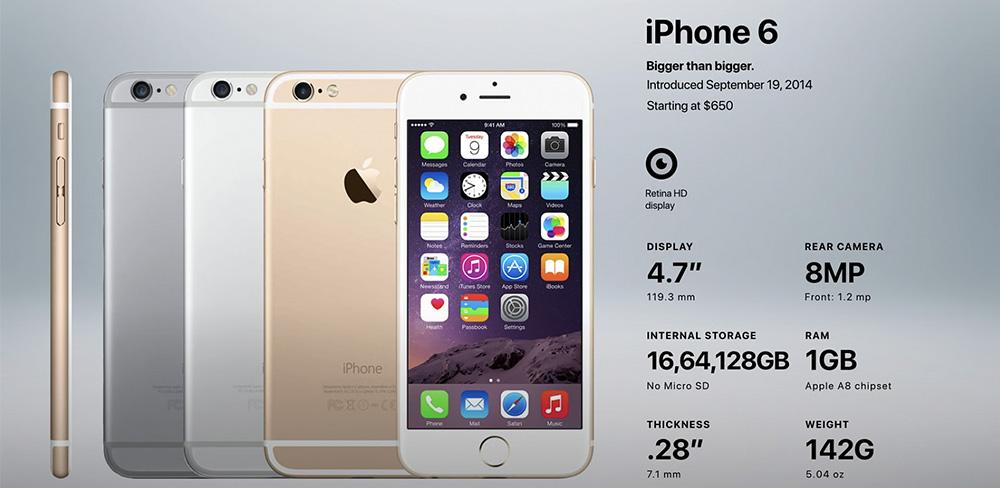 сравнение айфон 6