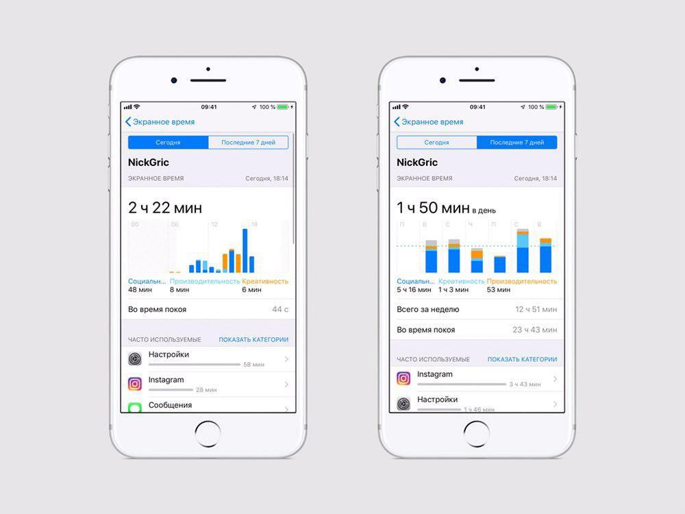 Экранное время в iPhone