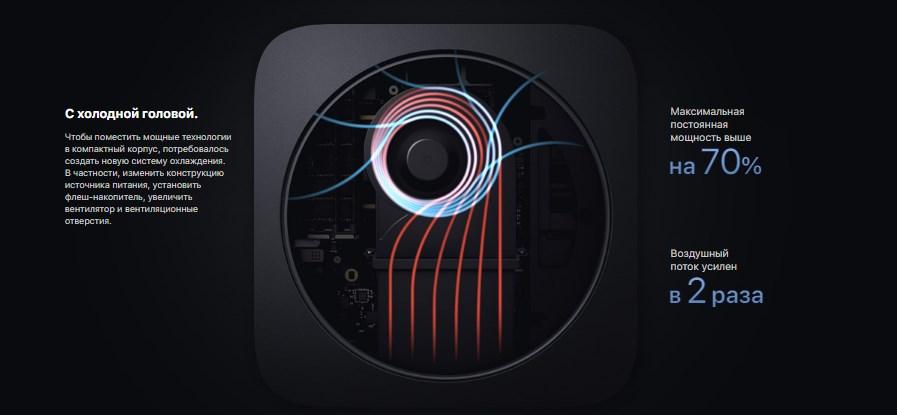 Система охлаждения Mac Mini 2018