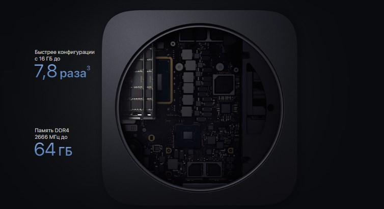 Память Mac Mini 2018