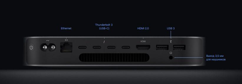 порты Mac Mini 2018