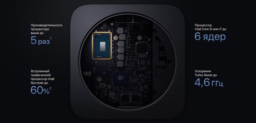 Процессор Mac Mini 2018