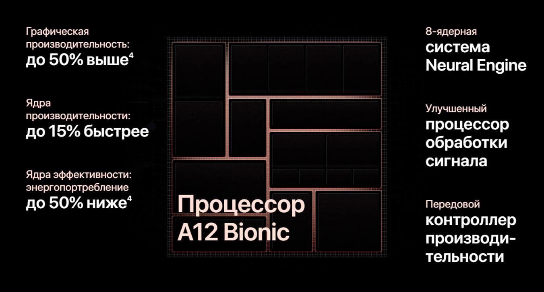 чип iPhone XS