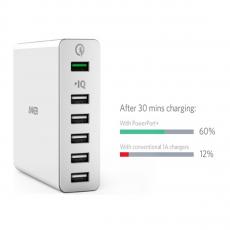 Сетевое зарядное устройство Anker PowerPort+ 6, белое, фото 2