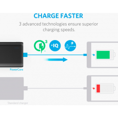 Внешний аккумулятор Anker PowerCore Speed, USB-A, Micro-USB, 10000 mAh, чёрный, фото 3