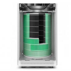 Фильтр для очистителя воздуха Xiaomi Mi Air Purifier, зеленый, фото 2